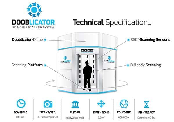 3D scanner Doob Dooblicator advertisment