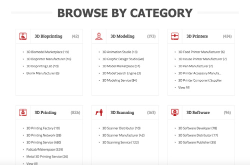 Some of the categories of the 3D printing business directory database
