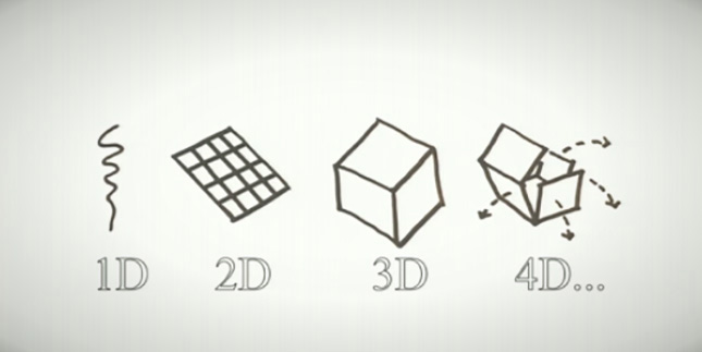 The fourth dimensions in 3D printing.