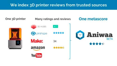 Aniwaa's metascore system to rank the best SLA and DLP 3D printers.