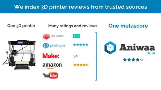 The best cheap 3D printers metascore explication.