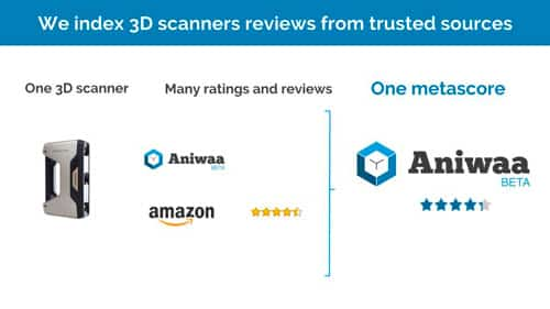 The metascore for the best 3D scanners of the market on 2017 is calculated based on reviews from 4 reliable sources.