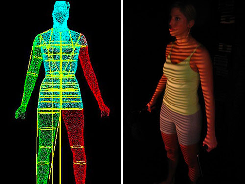 The applications of 3D body scanning.