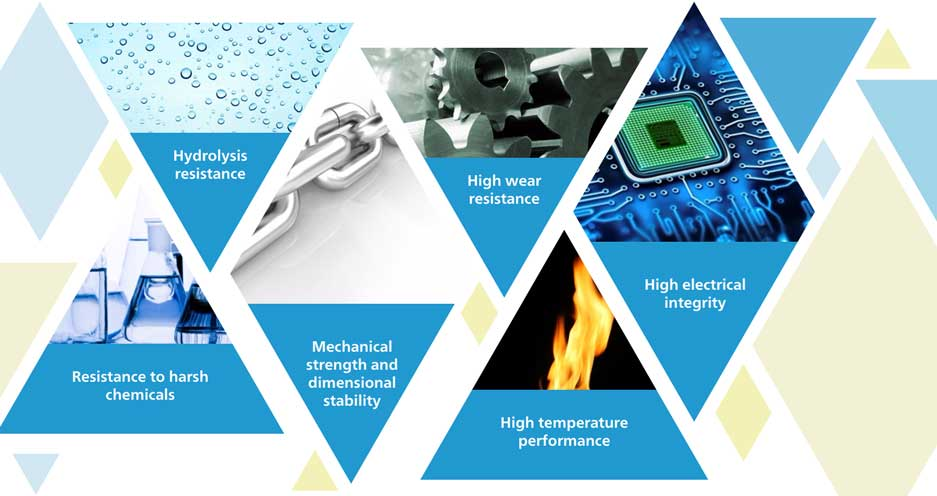 Benefits of PEEK, a high-performance material, according to Victrex.