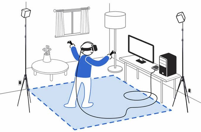 Room scale with external sensors for virtual reality (HTC VIVE setup guide)