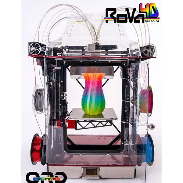 RoVa4D Full Color Blender