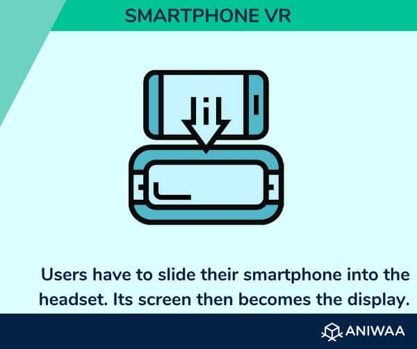 What is smartphone VR?