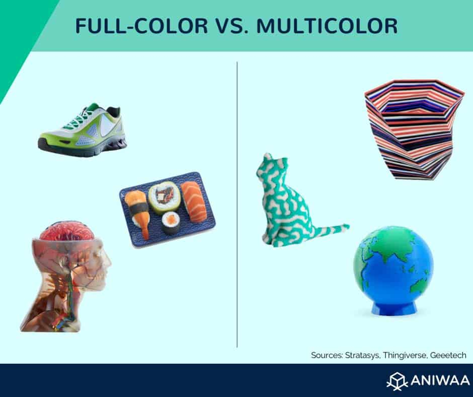 Examples of full-color 3D prints vs. multicolor 3D prints