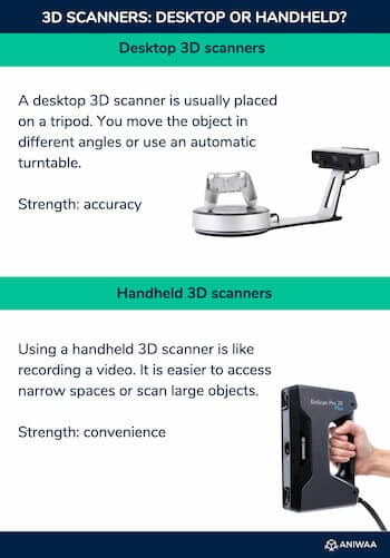 Best 3D scanners 2019 - Top 10 3D scanners w/ reviews and buying guide