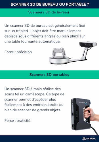 Scanner 3D de bureau vs scanner 3D portable