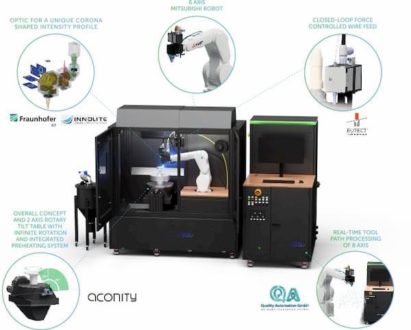 3DMetalWIRE Aconity3D - 3D printers
