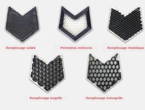 Type remplissage renforcement fibre de carbone Anisoprint