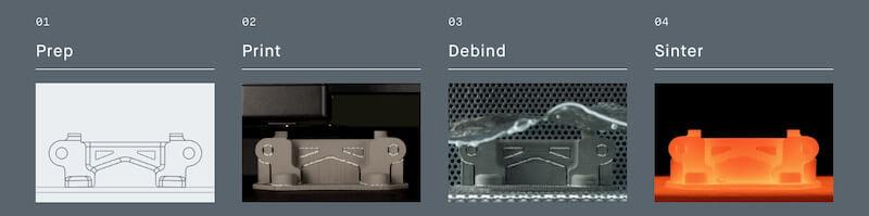 Desktop Metal Bound Metal Deposition™