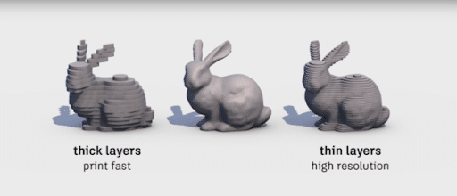 Layer thickness explained