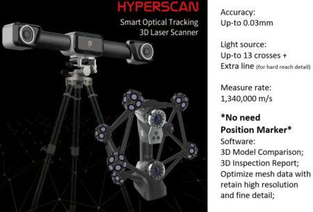HyperScan ZG Technology - Metrology