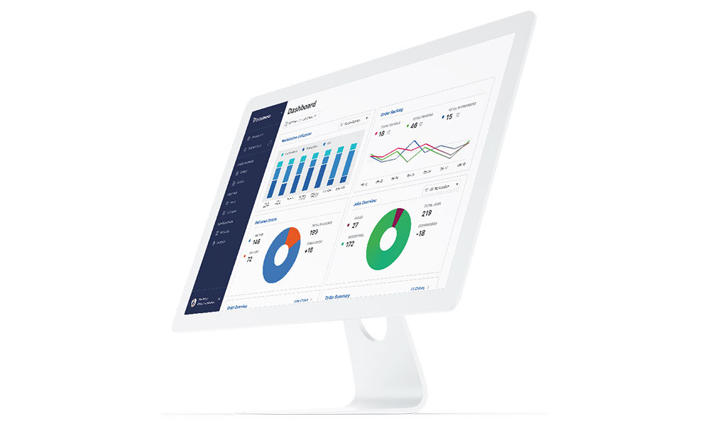 3YOURMIND Agile MES dashboard