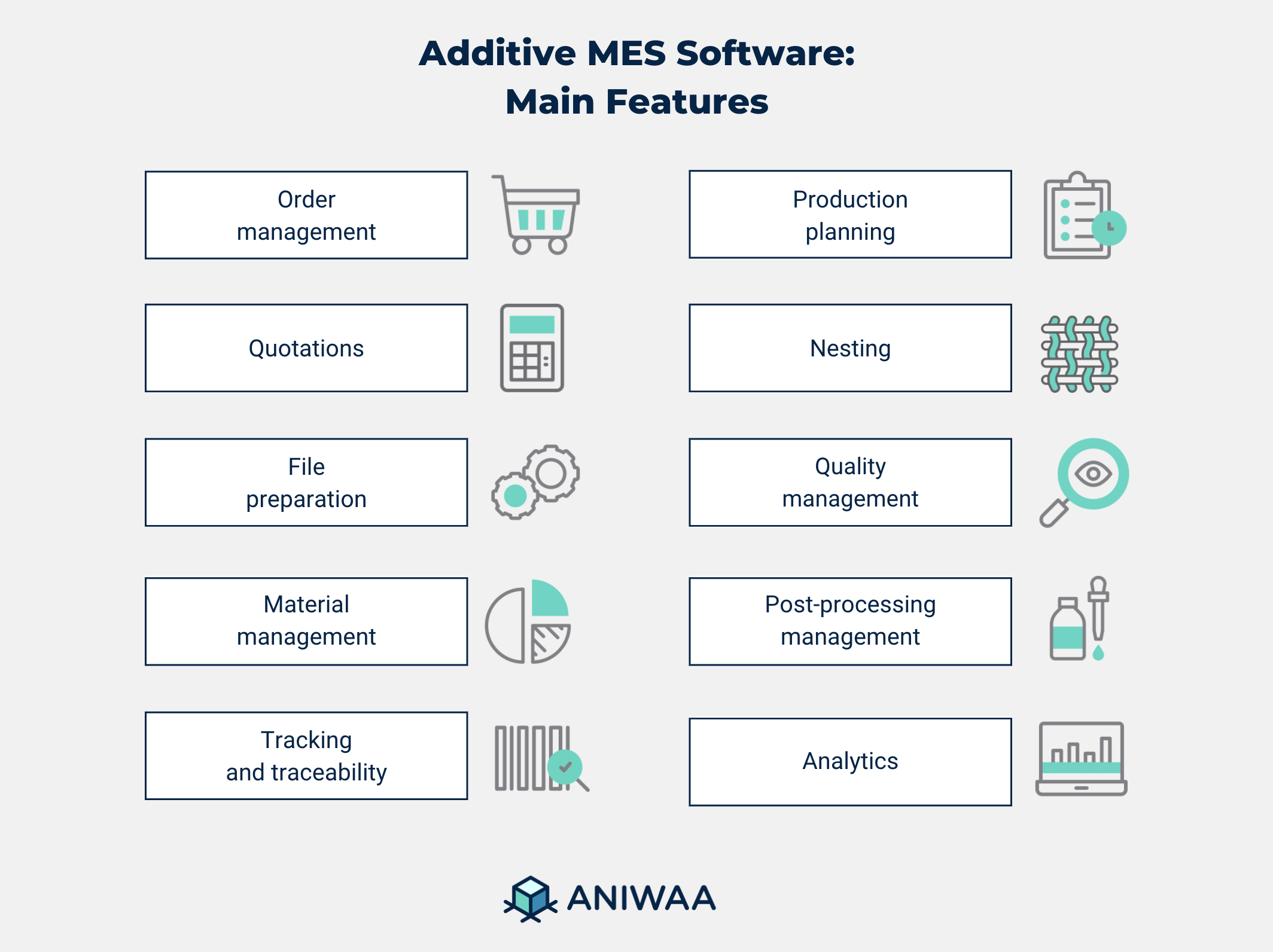 Additive MES main features